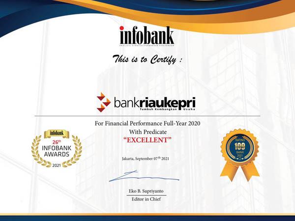 Bank Riau Kepri Kembali Raih Peringkat Excellent dari Infobank Award 2021
