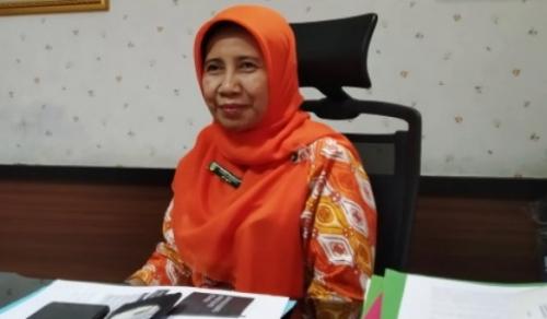 24 Pasien Covid-19 di Riau Dinyatakan Sembuh, Totalnya Sudah 1.783 Orang per 16 September
