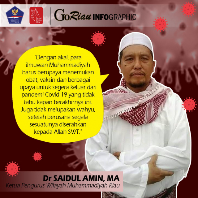 InfoGrafis: Dengan Akal, Para Ilmuwan Muhammadiyah Harus Berupaya Menemukan Obat, Vaksin dan Berbagai Upaya Keluar dari Pandemi Covid-19